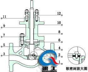 电动单座调节阀四氟软密封结构