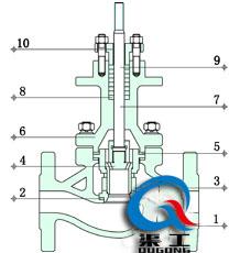 精小型电动套筒调节阀(结构图)