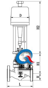 精小型电动调节阀(配PSL执行器)