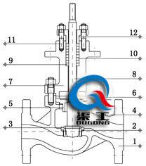 电动压力调节阀(单座式结构图)