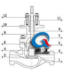 电动压力调节阀(套筒式结构图)
